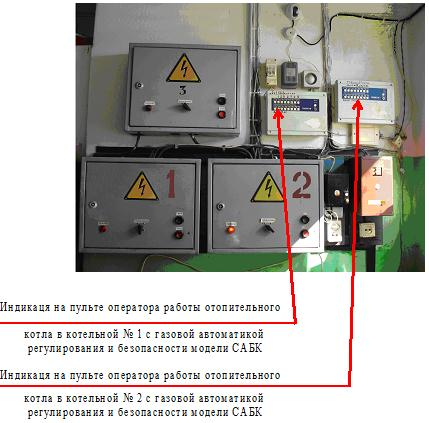 документация в газовой котельной